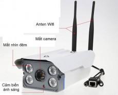 Camera Yosee Ngoài Trời IPW004
